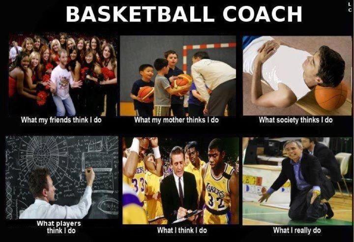 Basketball coach perception